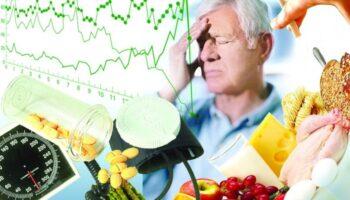 Внезапная болезнь – артериальная гипертензия