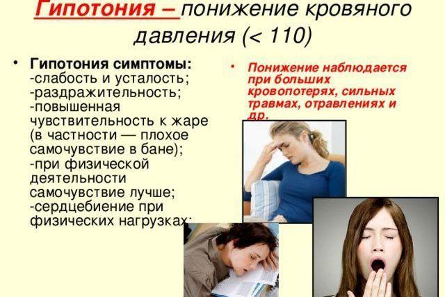 Что такое гипотония