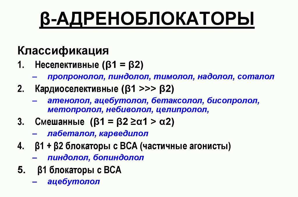 Адреноблокаторы