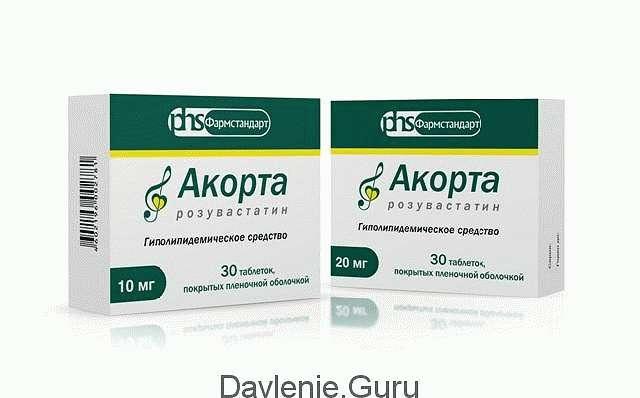 Акорта препарат