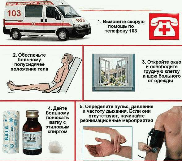 Первая помощь при сердечной астме