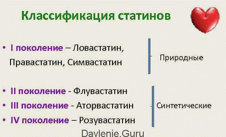 действие статинов на сосуды