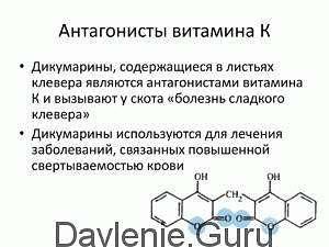 Антагонисты витамина К