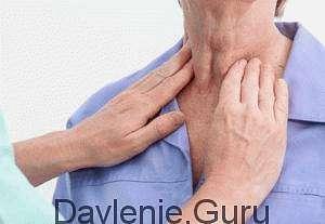 Функция щитовидной железы