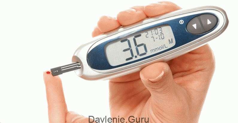 Контроль уровня холестерина