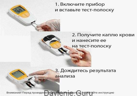 Инструкция по измерению холестерина портативными приборами