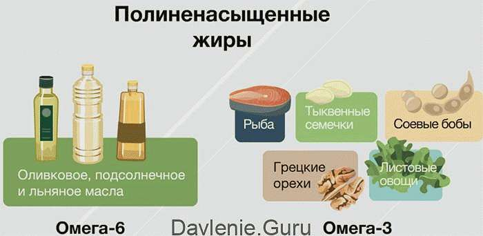 Полиненасыщенные жиры