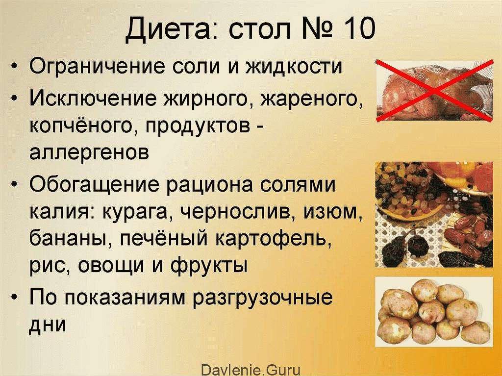 Диетический стол №10