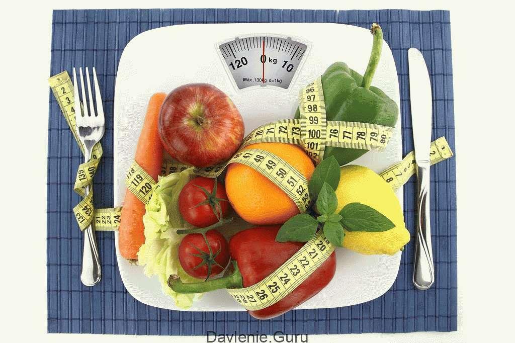 Изменить план питания