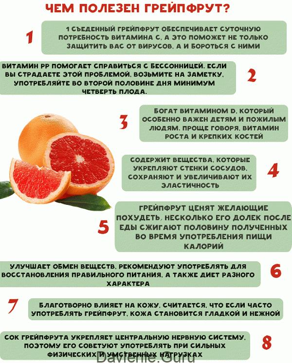 Польза грейпфрута