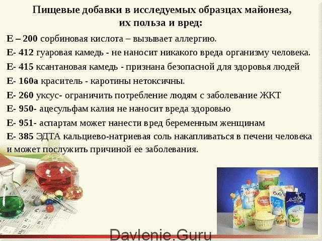 Пищевые добавки в майонезе
