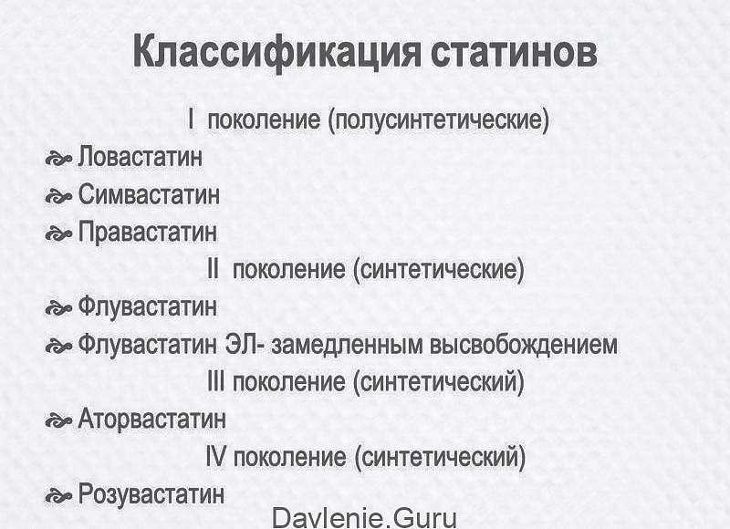 Классификация статинов