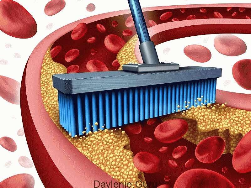 Очищение крови