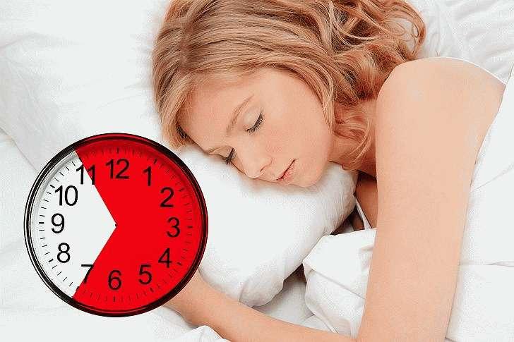 Длительность сна