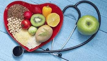 Продукты полезные для сердца при тахикардии