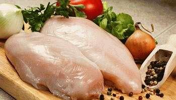 Содержание холестерина в разных сортах мяса — таблица