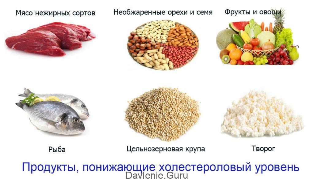 Продукты, понижающие холестерин